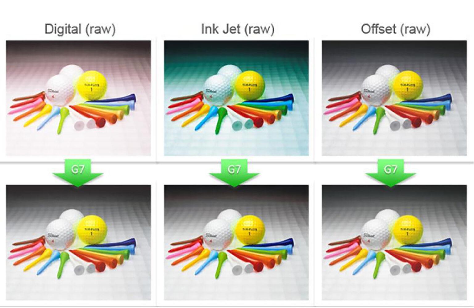 G7 image vs raw image