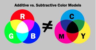 Color management color chart